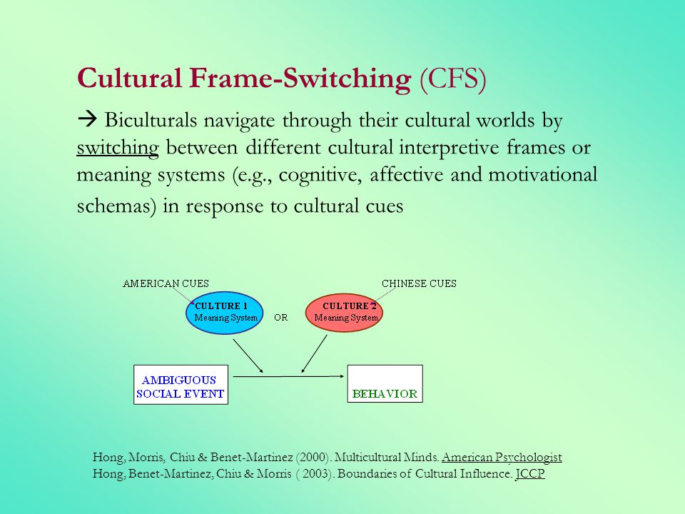 Cultural Frame-Switching (CFS) Biculturals navigate through their cultural worlds by switching between different cultural interpretive frames or meani