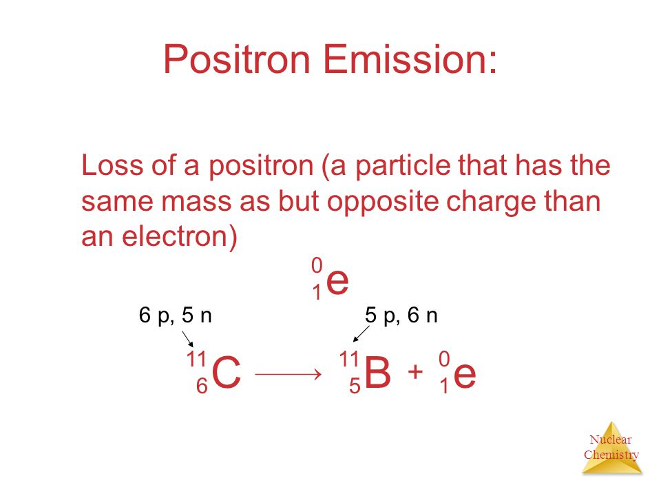 Nuclear Chemistry Positron Emission: Loss of a positron (a particle that has the same mass as but opposite charge than an electron) e 0101 C 11 6 B 11