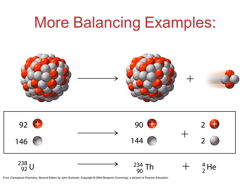 Nuclear Chemistry More Balancing Examples: