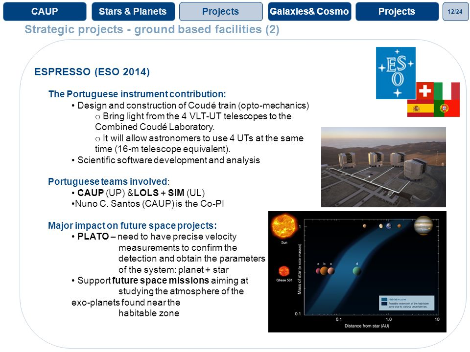 12/24 ProjectsGalaxies& CosmoProjectsCAUPStars & Planets ESPRESSO (ESO 2014) The Portuguese instrument contribution: Design and construction of Coudé train (opto-mechanics) o Bring light from the 4 VLT-UT telescopes to the Combined Coudé Laboratory.