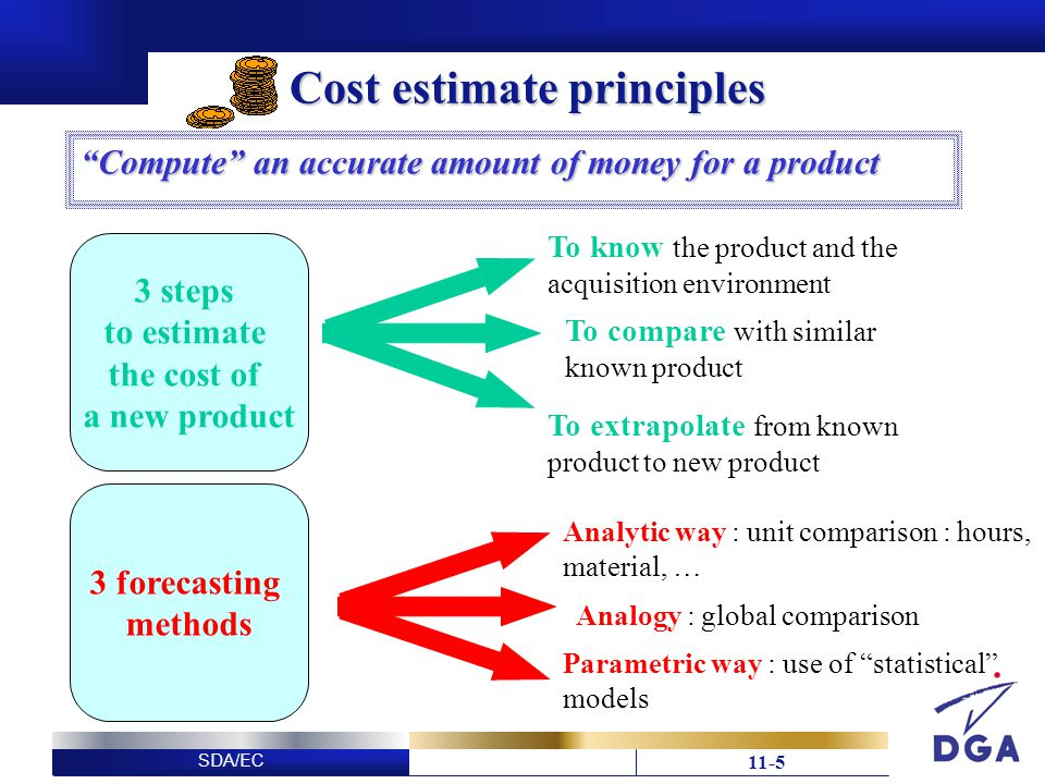 SDA/EC 11-6 PARAMETRIC METHODS Parametric methods Specific methods Universal methods CERs building models Ex : statistic tools, CCOStat, COST + Specific cost estimate models Ex : FACET, SCOPE, MAEVA...