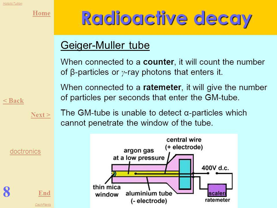 Home End HolisticTuition CashPlants 7 < Back Next > Radioactive decay The tracks of radioactive emissions can be observed in a cloud chamber. α-partic