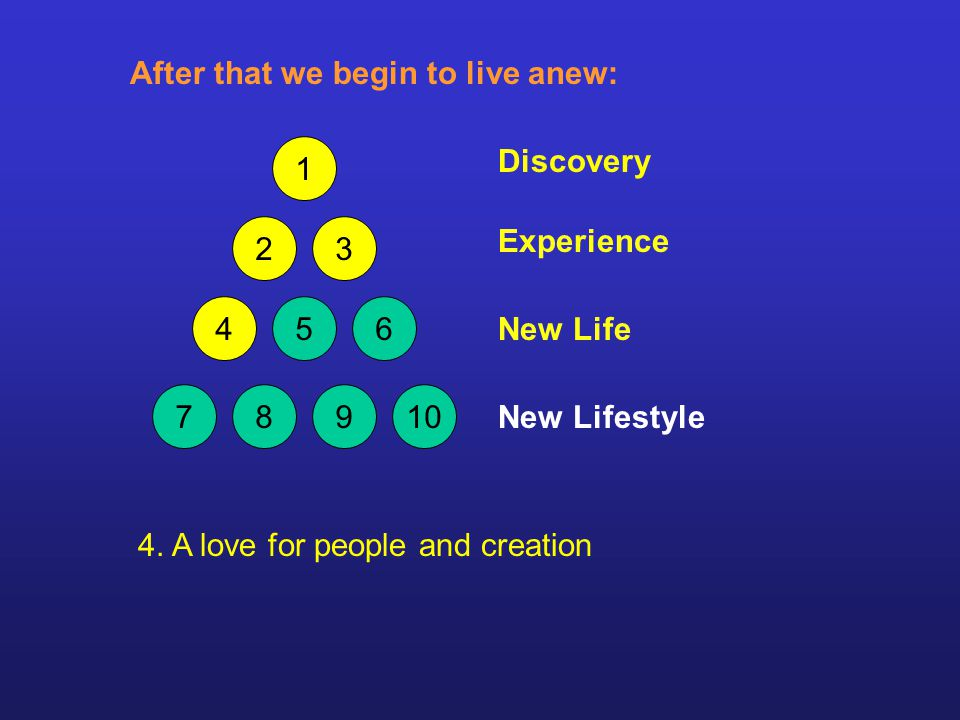 4. A love for people and creation 1 23 456 78910 After that we begin to live anew: Discovery Experience New Life New Lifestyle