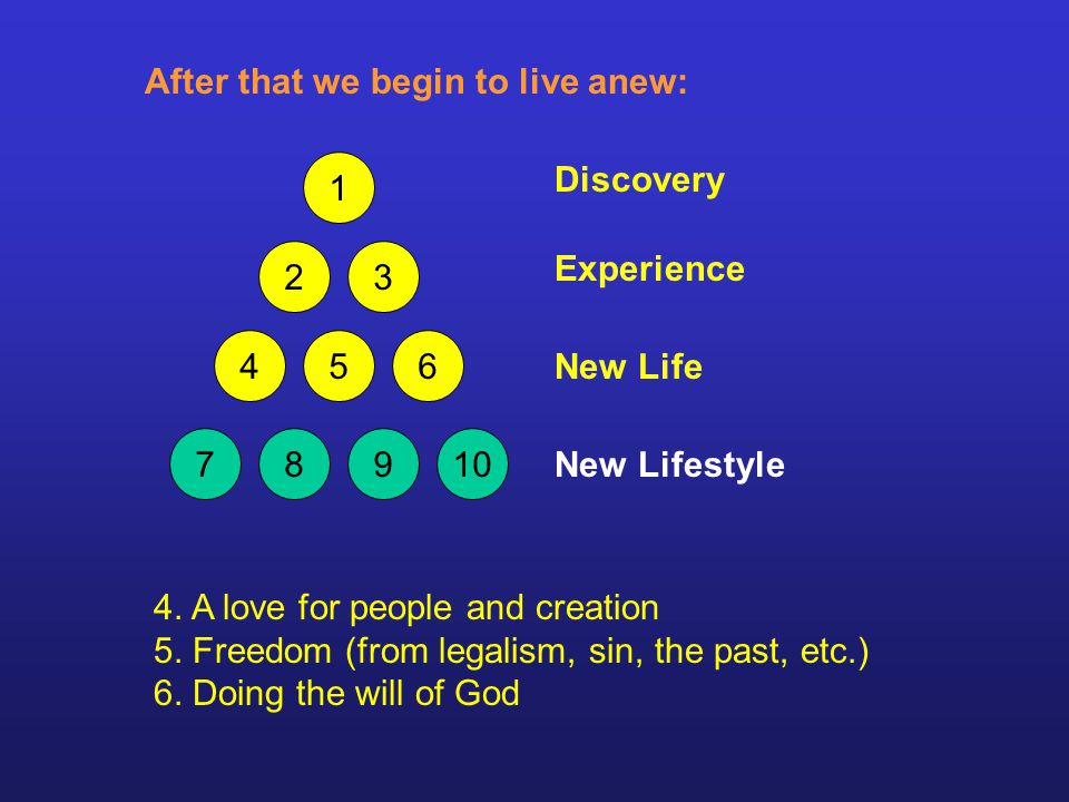 4. A love for people and creation 5. Freedom (from legalism, sin, the past, etc.) 6.