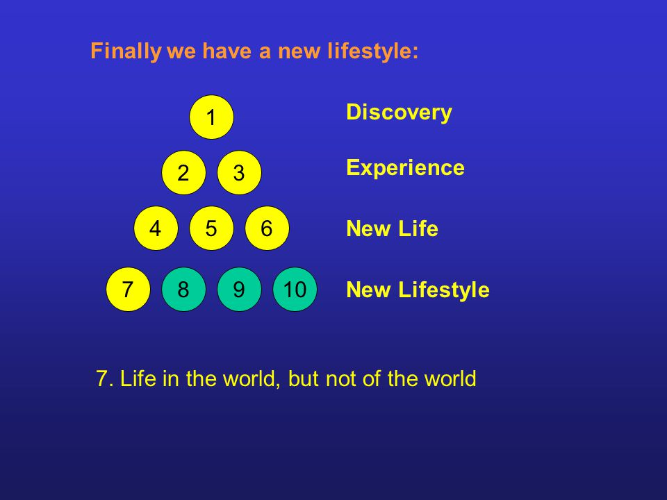 7. Life in the world, but not of the world 1 23 456 78910 Finally we have a new lifestyle: Discovery Experience New Life New Lifestyle