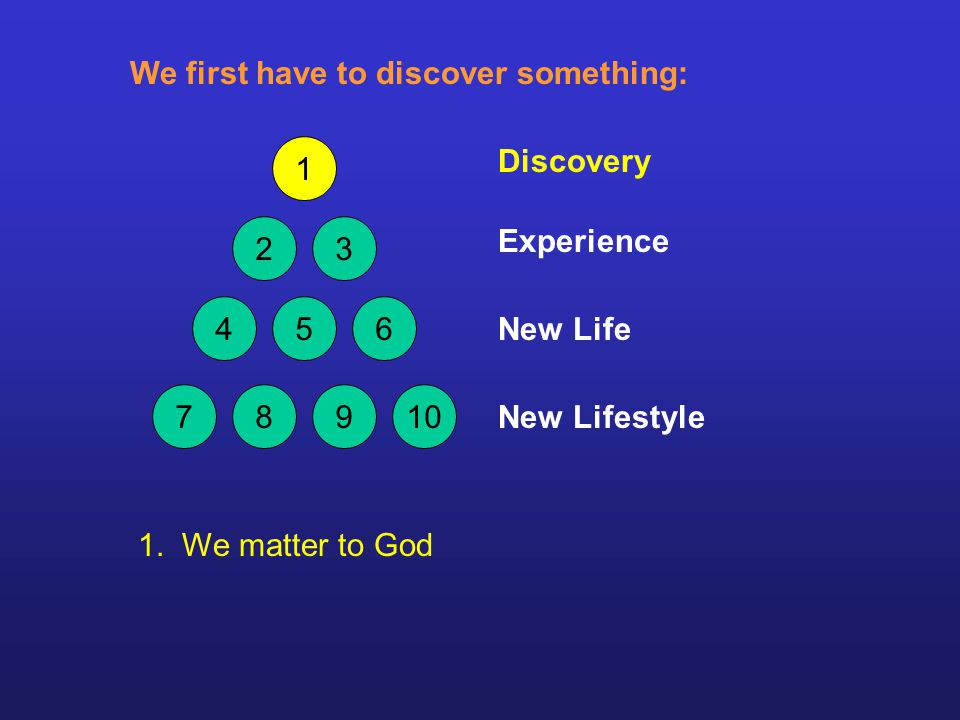 Discovery 1. We matter to God 1 23 456 78910 Experience New Life New Lifestyle We first have to discover something: