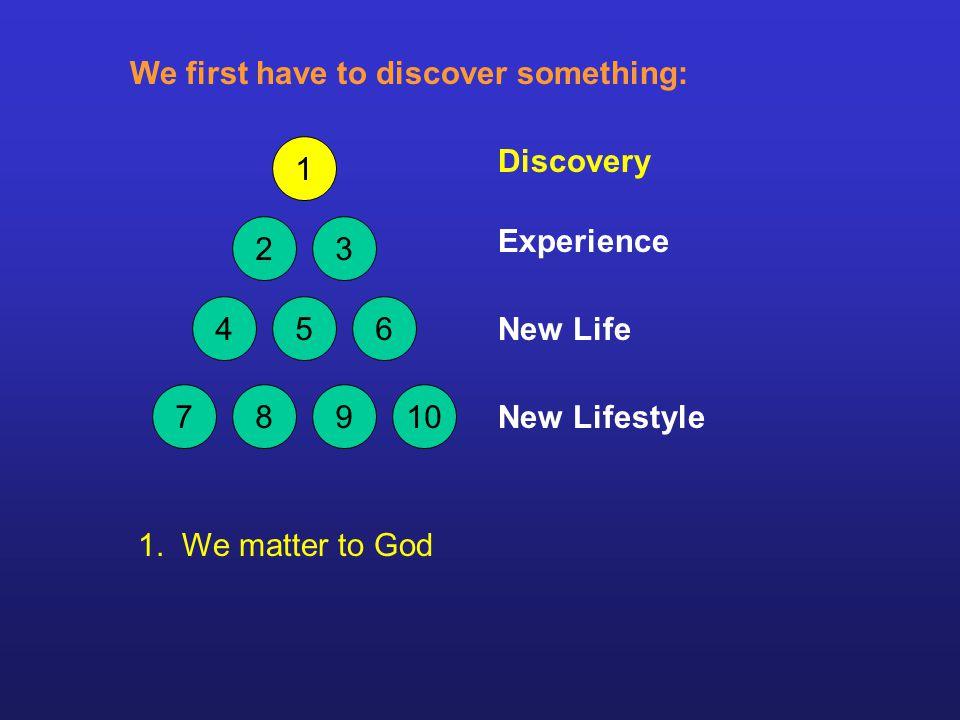 The Gospel - an evangelistic flowchart Do you believe that God exists.