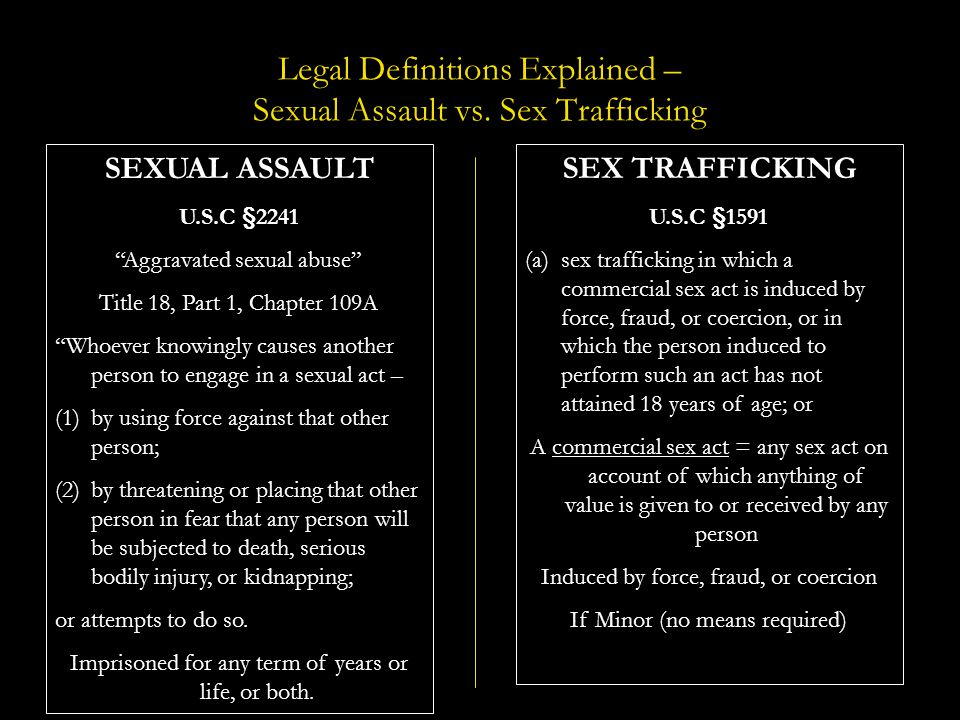 Legal Definitions - Top 4 Myths about Trafficking in Persons Myth 1: Trafficked persons must be foreign nationals/only are immigrants.