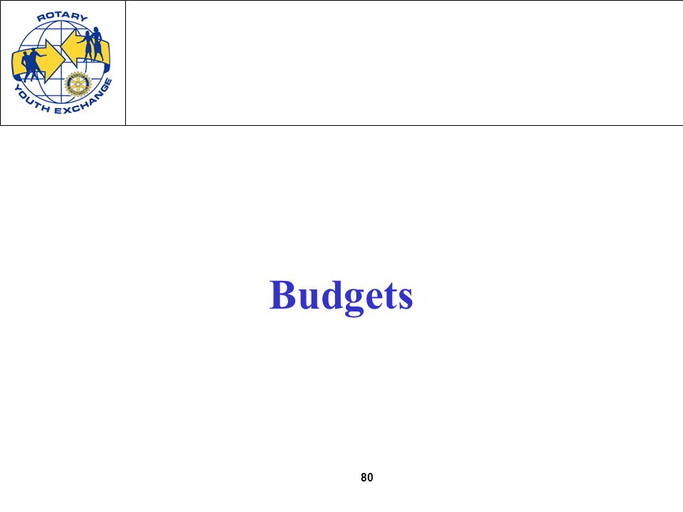 80 Budgets