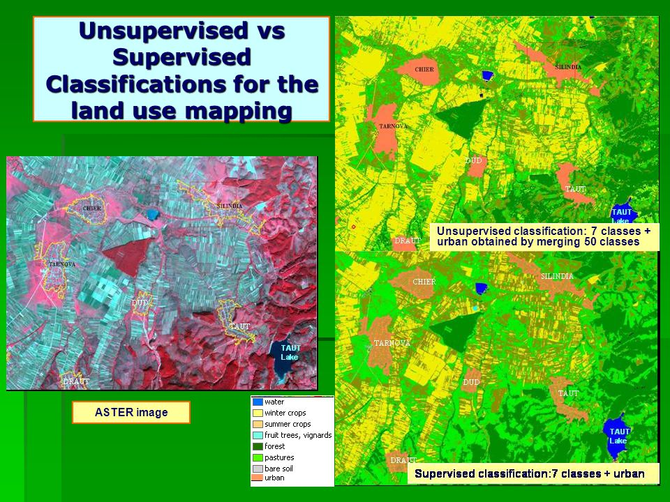 26 Unsupervised vs Supervised Classifications for the land use mapping Unsupervised classification: 7 classes + urban obtained by merging 50 classes ASTER image