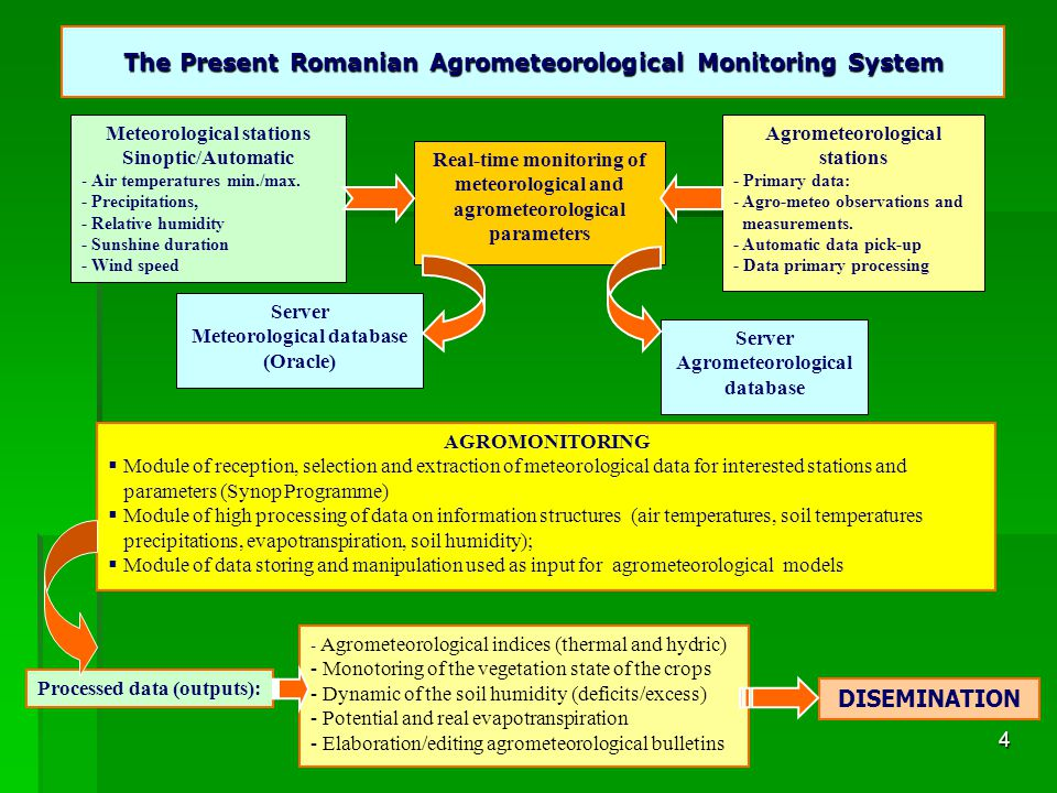 4 The Present Romanian Agrometeorological Monitoring System Processed data (outputs): AGROMONITORING Module of reception, selection and extraction of meteorological data for interested stations and parameters (Synop Programme) Module of high processing of data on information structures (air temperatures, soil temperatures precipitations, evapotranspiration, soil humidity); Module of data storing and manipulation used as input for agrometeorological models - Agrometeorological indices (thermal and hydric) - Monotoring of the vegetation state of the crops - Dynamic of the soil humidity (deficits/excess) - Potential and real evapotranspiration - Elaboration/editing agrometeorological bulletins Server Agrometeorological database Agrometeorological stations - Primary data: - Agro-meteo observations and measurements.