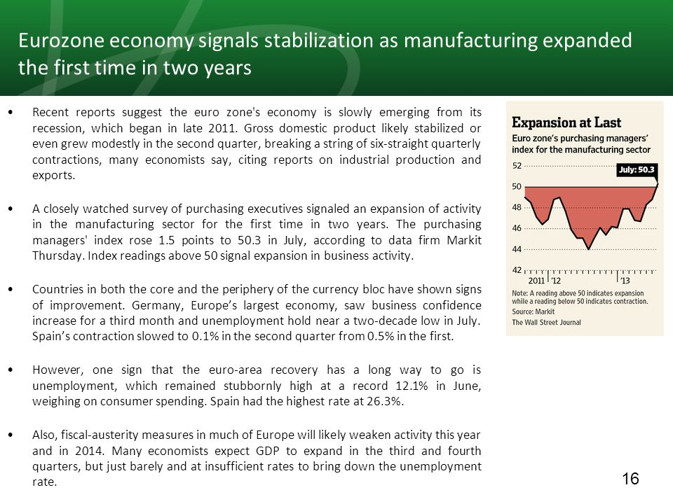 16 Eurozone economy signals stabilization as manufacturing expanded the first time in two years Recent reports suggest the euro zone s economy is slowly emerging from its recession, which began in late 2011.