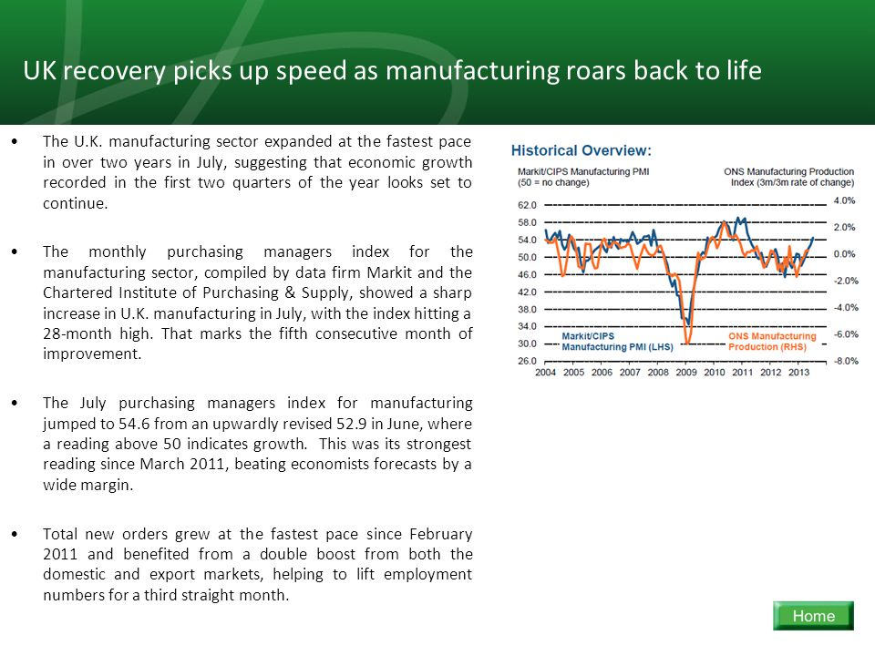 21 UK recovery picks up speed as manufacturing roars back to life The U.K.