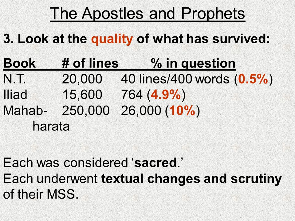 The Apostles and Prophets 3. Look at the quality of what has survived: Book# of lines% in question N.T.20,00040 lines/400 words (0.5%) Iliad15,600764