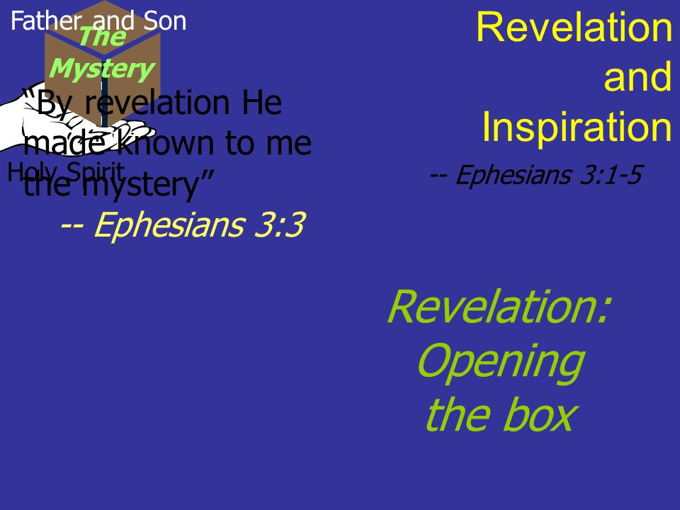 Holy Spirit The Mystery Revelation and Inspiration -- Ephesians 3:1-5 Revelation: Opening the box Father and Son By revelation He made known to me the