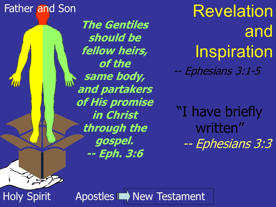 Apostles New Testament Holy Spirit Revelation and Inspiration -- Ephesians 3:1-5 The Gentiles should be fellow heirs, of the same body, and partakers of His promise in Christ through the gospel.