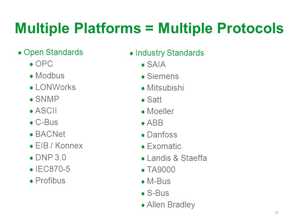 10 Multiple Platforms = Multiple Protocols Open Standards OPC Modbus LONWorks SNMP ASCII C-Bus BACNet EIB / Konnex DNP 3.0 IEC870-5 Profibus Industry
