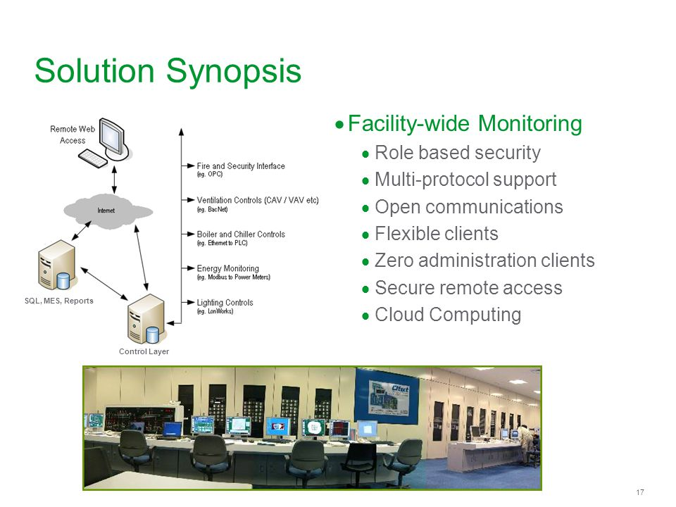 17 Solution Synopsis Facility-wide Monitoring Role based security Multi-protocol support Open communications Flexible clients Zero administration clients Secure remote access Cloud Computing SQL, MES, Reports Control Layer