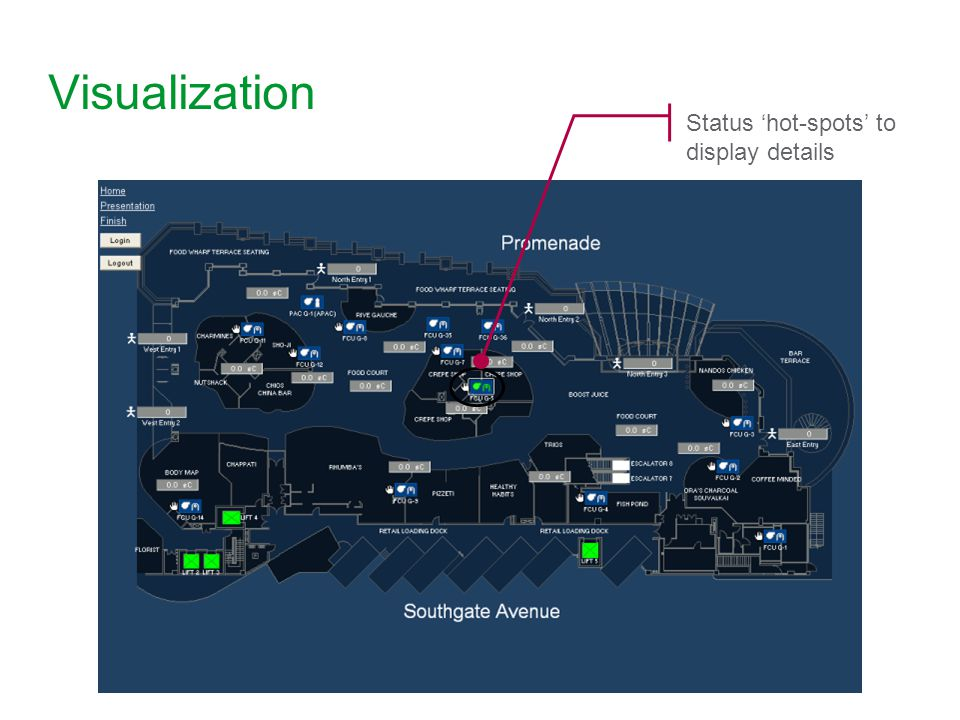 21 Visualization Status hot-spots to display details
