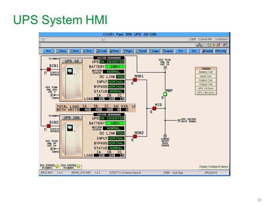 25 UPS System HMI