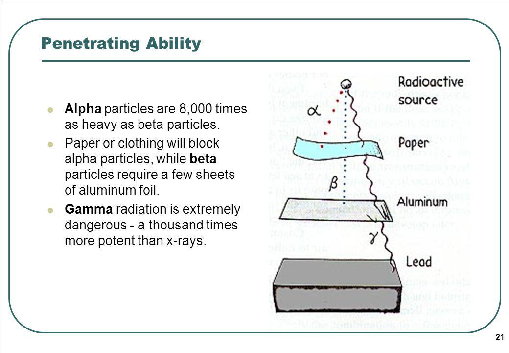 21 Penetrating Ability Alpha particles are 8,000 times as heavy as beta particles.