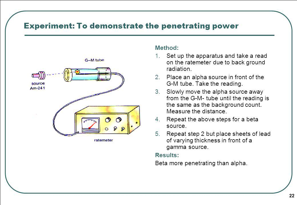 22 Experiment: To demonstrate the penetrating power Method: 1.Set up the apparatus and take a read on the ratemeter due to back ground radiation.