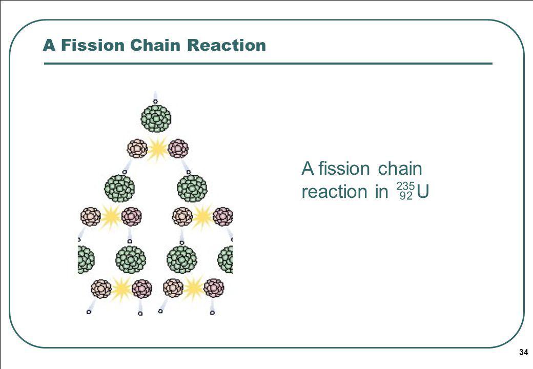 34 A Fission Chain Reaction A fission chain reaction in U