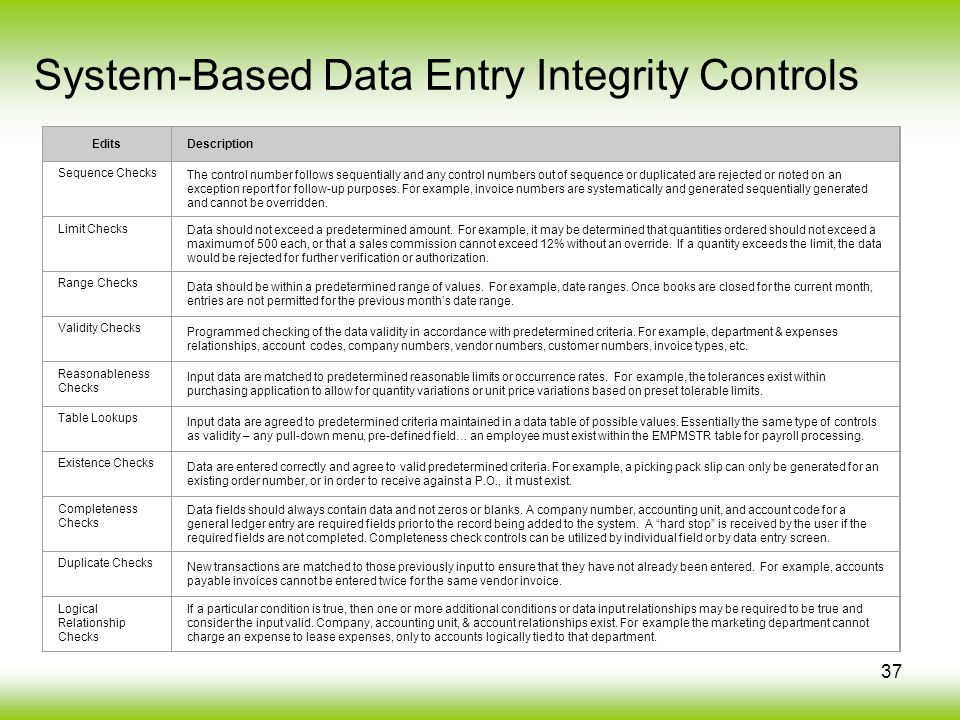 37 System-Based Data Entry Integrity Controls EditsDescription Sequence Checks The control number follows sequentially and any control numbers out of