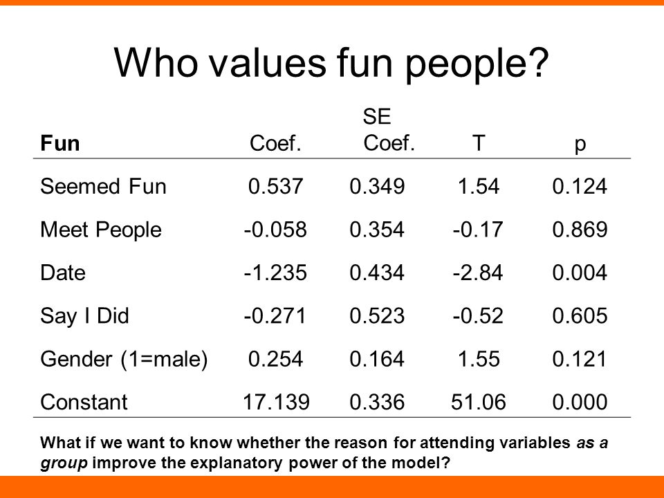 Who values fun people.FunCoef.