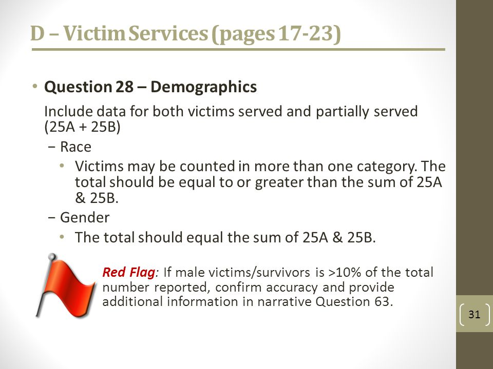 D – Victim Services (pages 17-23) Question 28 – Demographics Include data for both victims served and partially served (25A + 25B) Race Victims may be counted in more than one category.