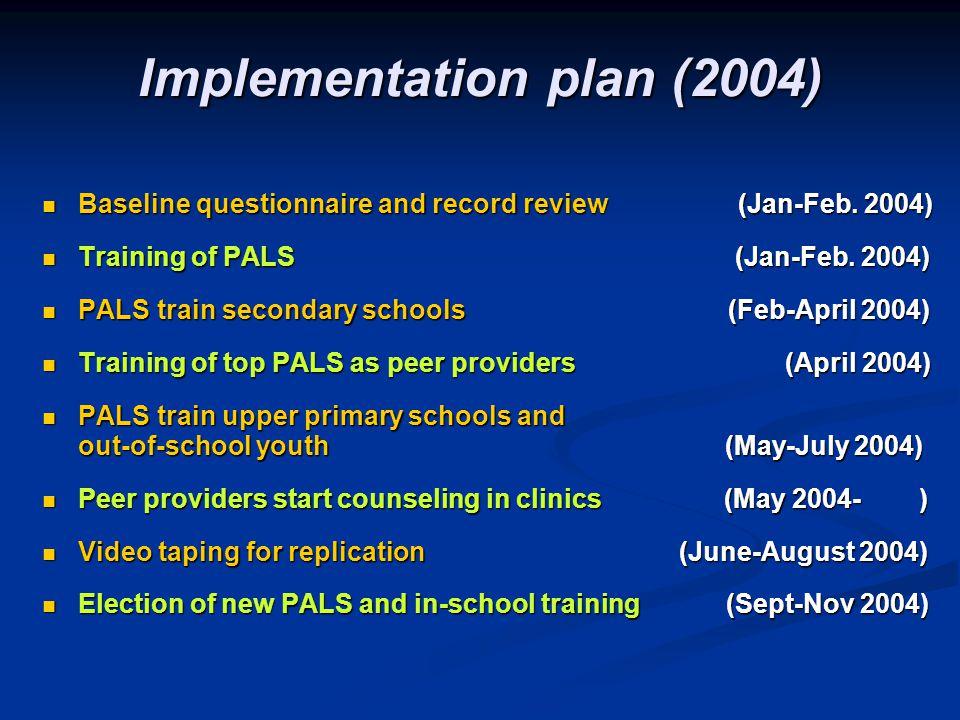 Implementation plan (2004) Baseline questionnaire and record review (Jan-Feb. 2004) Baseline questionnaire and record review (Jan-Feb. 2004) Training