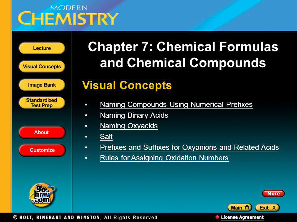 Visual Concepts Chapter 7: Chemical Formulas and Chemical Compounds Naming Compounds Using Numerical Prefixes Naming Binary Acids Naming Oxyacids Salt Prefixes and Suffixes for Oxyanions and Related Acids Rules for Assigning Oxidation Numbers