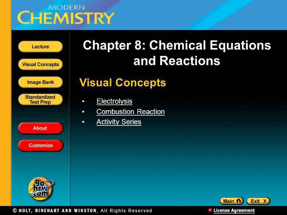Visual Concepts Chapter 8: Chemical Equations and Reactions Electrolysis Combustion Reaction Activity Series