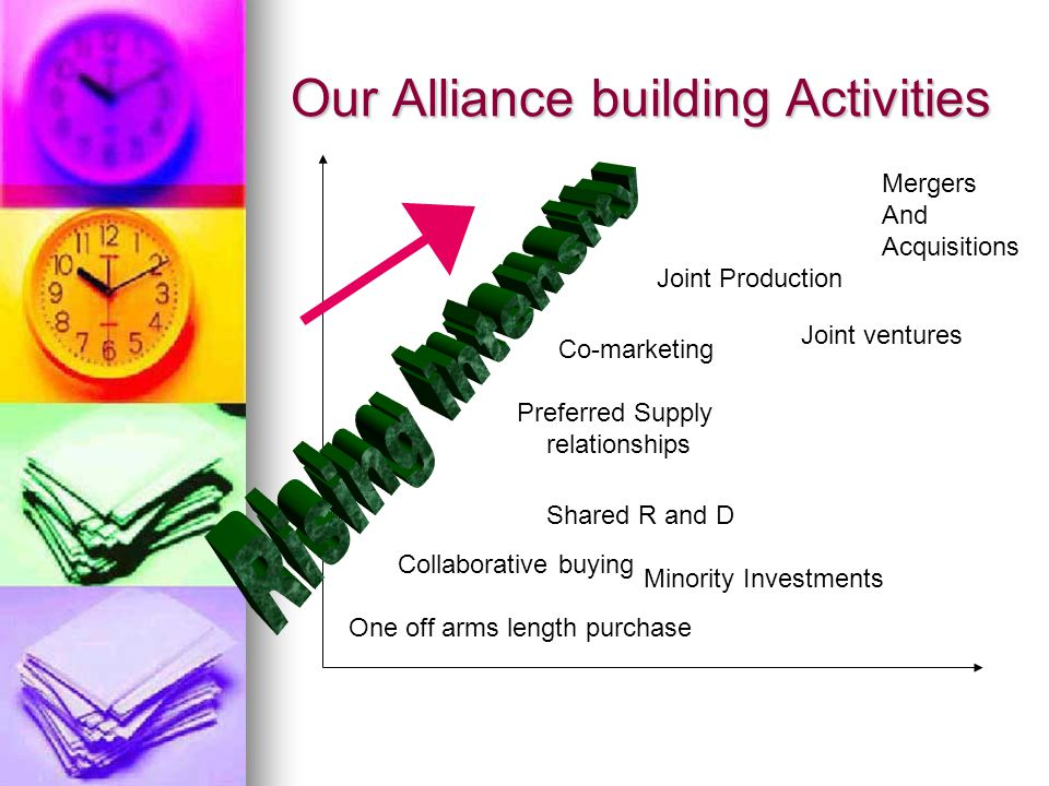 Our Alliance building Activities One off arms length purchase Collaborative buying Shared R and D Preferred Supply relationships Co-marketing Minority