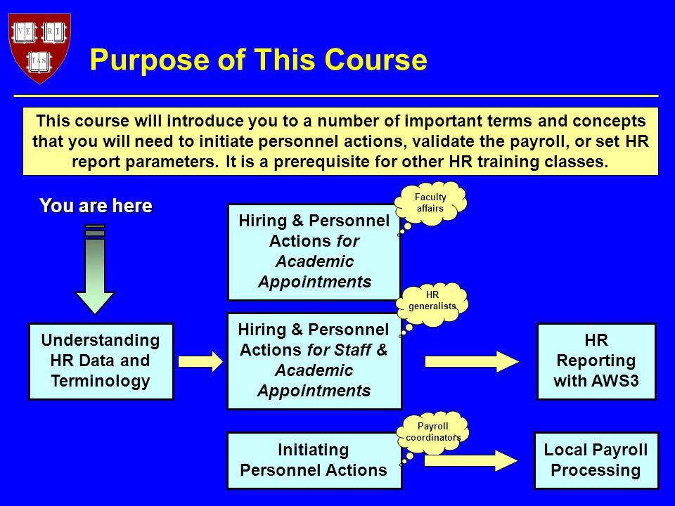 Purpose of This Course This course will introduce you to a number of important terms and concepts that you will need to initiate personnel actions, validate the payroll, or set HR report parameters.