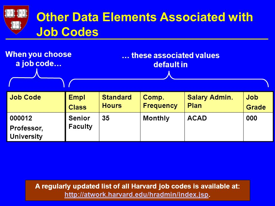 Other Data Elements Associated with Job Codes Job Code Professor, University When you choose a job code… A regularly updated list of all Harvard job codes is available at: