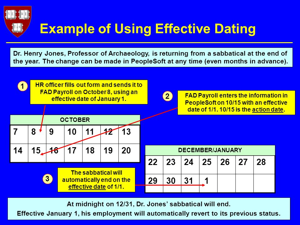 OCTOBER Example of Using Effective Dating Dr.