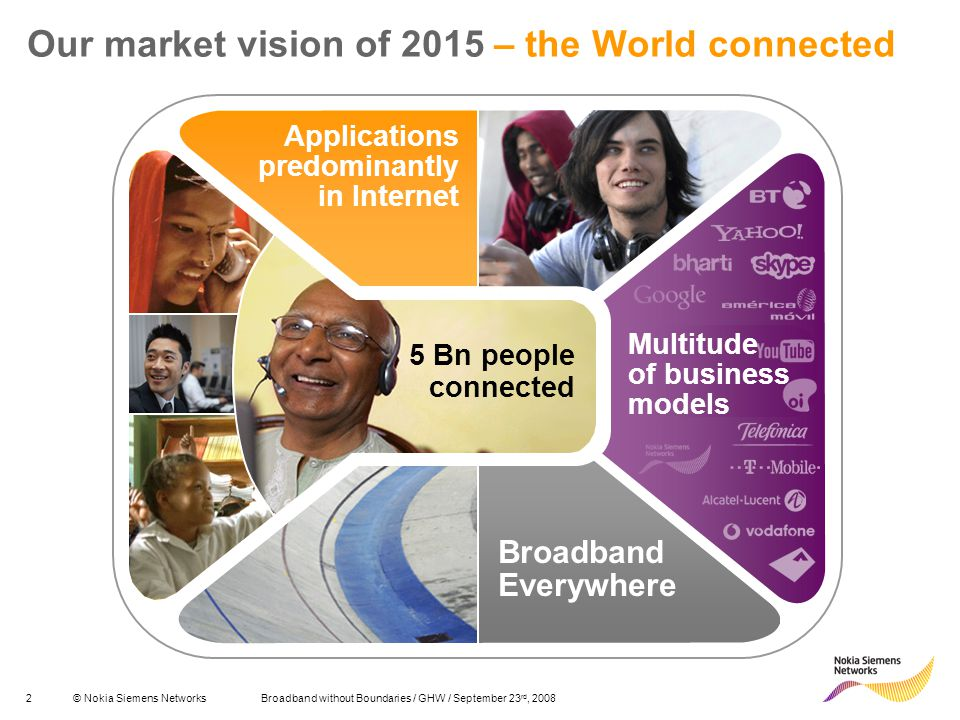 2© Nokia Siemens Networks Broadband without Boundaries / GHW / September 23 rd, 2008 Our market vision of 2015 – the World connected Applications pre-dominantly in Internet Broadband Everywhere 5 Bn people connected Multitude of business models Applications predominantly in Internet