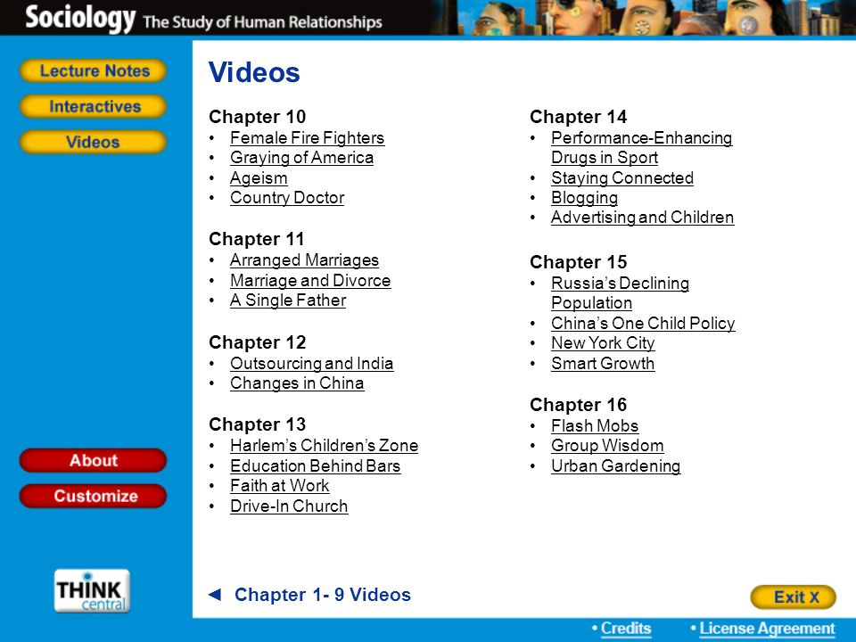 Videos Chapter 10 Female Fire Fighters Graying of America Ageism Country Doctor Chapter 11 Arranged Marriages Marriage and Divorce A Single Father Chapter 12 Outsourcing and India Changes in China Chapter 13 Harlems Childrens Zone Education Behind Bars Faith at Work Drive-In Church Chapter 14 Performance-Enhancing Drugs in SportPerformance-Enhancing Drugs in Sport Staying Connected Blogging Advertising and Children Chapter 15 Russias Declining PopulationRussias Declining Population Chinas One Child Policy New York City Smart Growth Chapter 16 Flash Mobs Group Wisdom Urban Gardening Chapter 1- 9 Videos