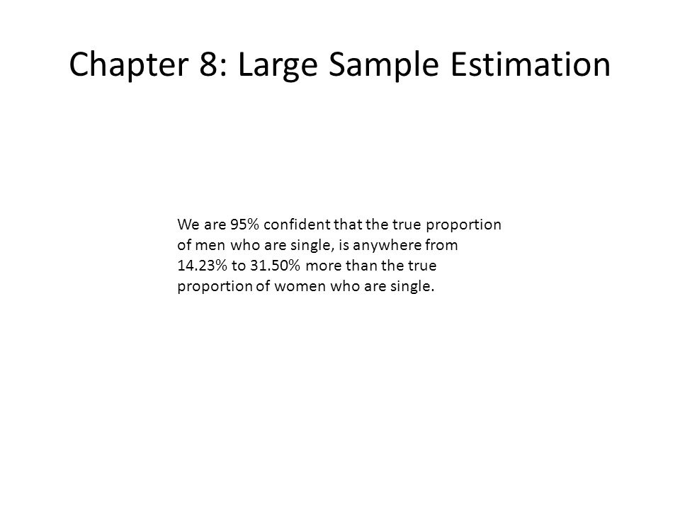 Chapter 8: Large Sample Estimation We are 95% confident that the true proportion of men who are single, is anywhere from 14.23% to 31.50% more than the true proportion of women who are single.
