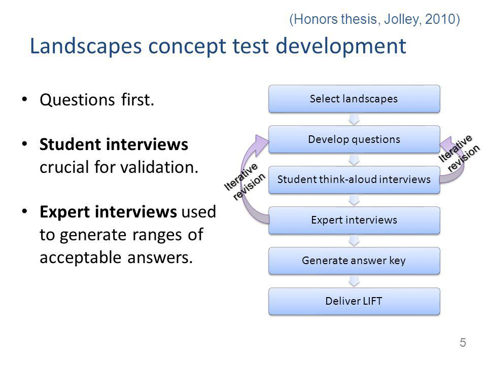 5 Landscapes concept test development Select landscapes Develop questions Student think-aloud interviews Expert interviews Generate answer key Deliver LIFT Iterative revision (Honors thesis, Jolley, 2010) Questions first.