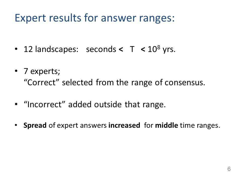 6 Expert results for answer ranges: 12 landscapes: seconds < T < 10 8 yrs.