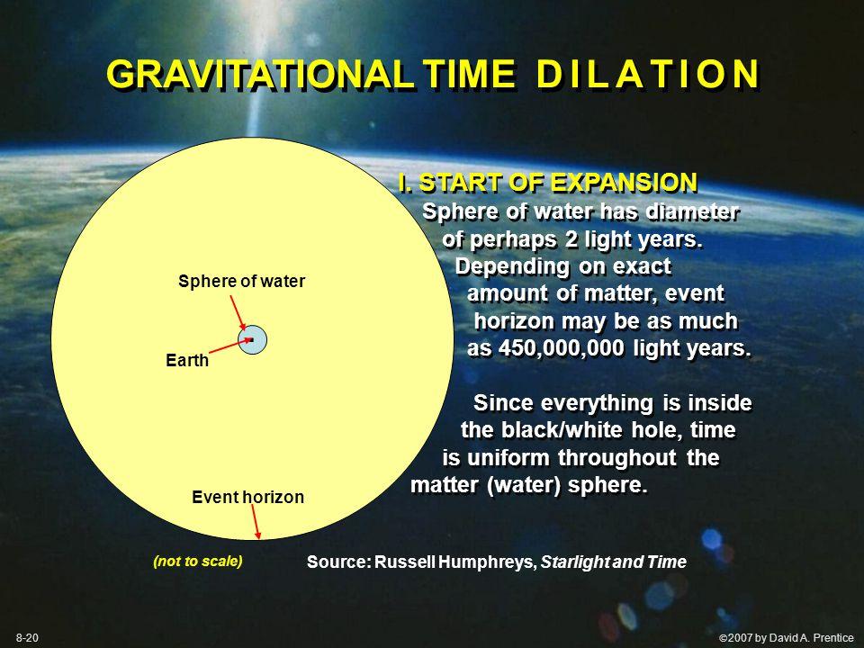 2007 by David A. Prentice GRAVITATIONAL TIME D I L A T I O N I.