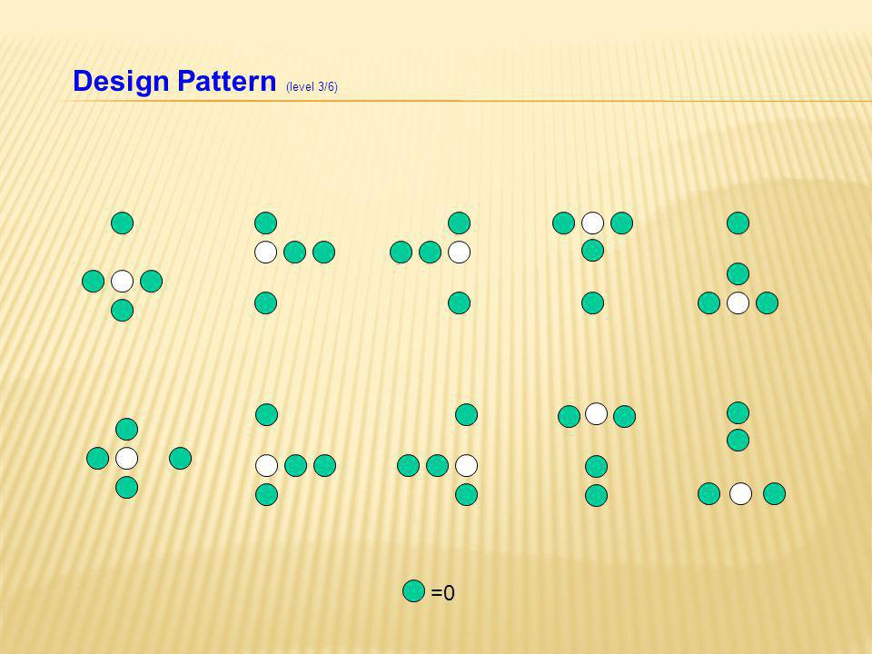 Design Pattern (level 3/6)