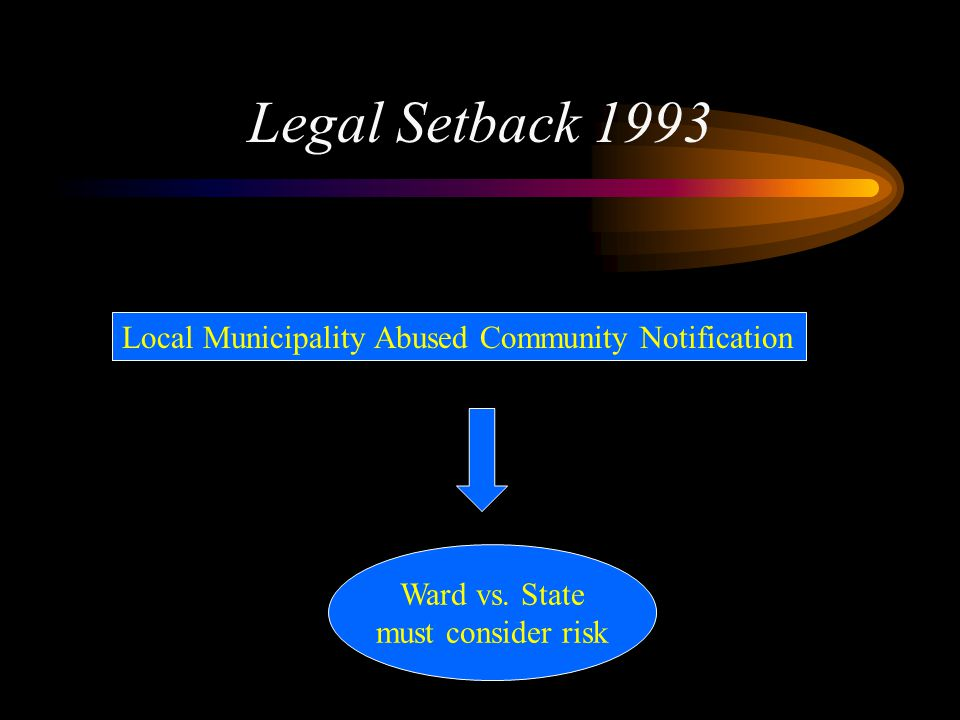 Legal Setback 1993 Local Municipality Abused Community Notification Ward vs. State must consider risk Ward vs. State must consider risk