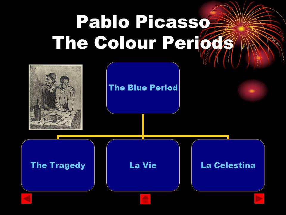 Pablo Picasso The Colour Periods Presented by Emma SR