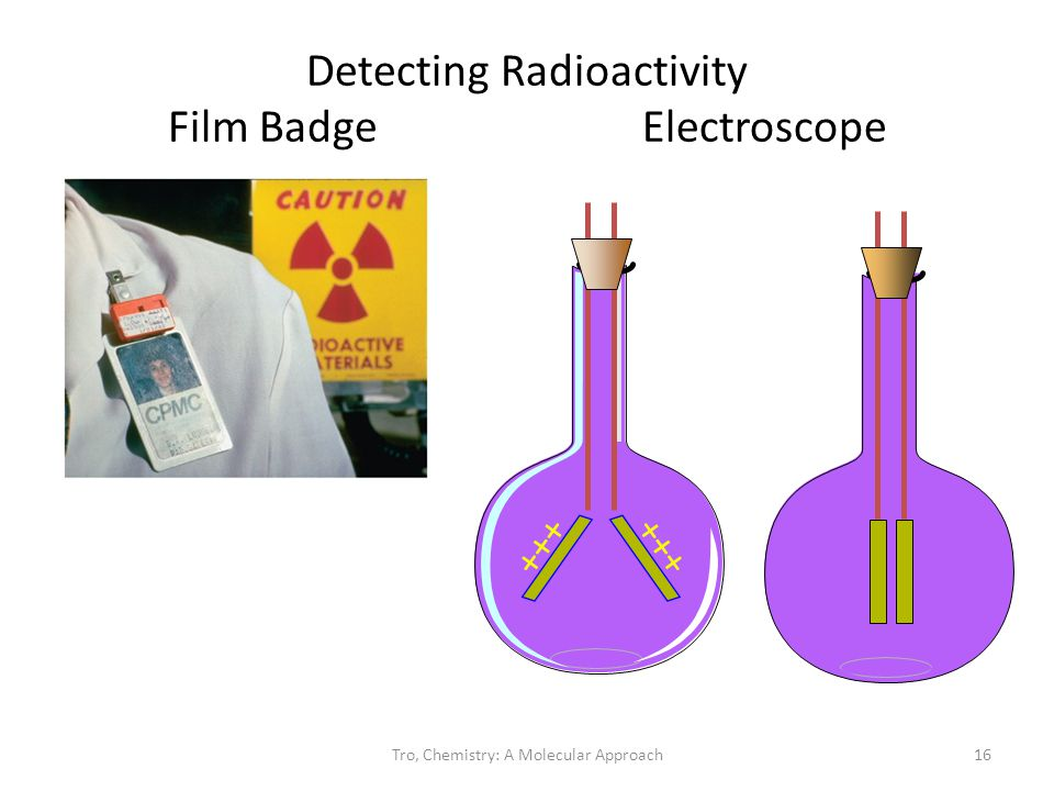 Detecting Radioactivity Film Badge Electroscope Tro, Chemistry: A Molecular Approach16 +++