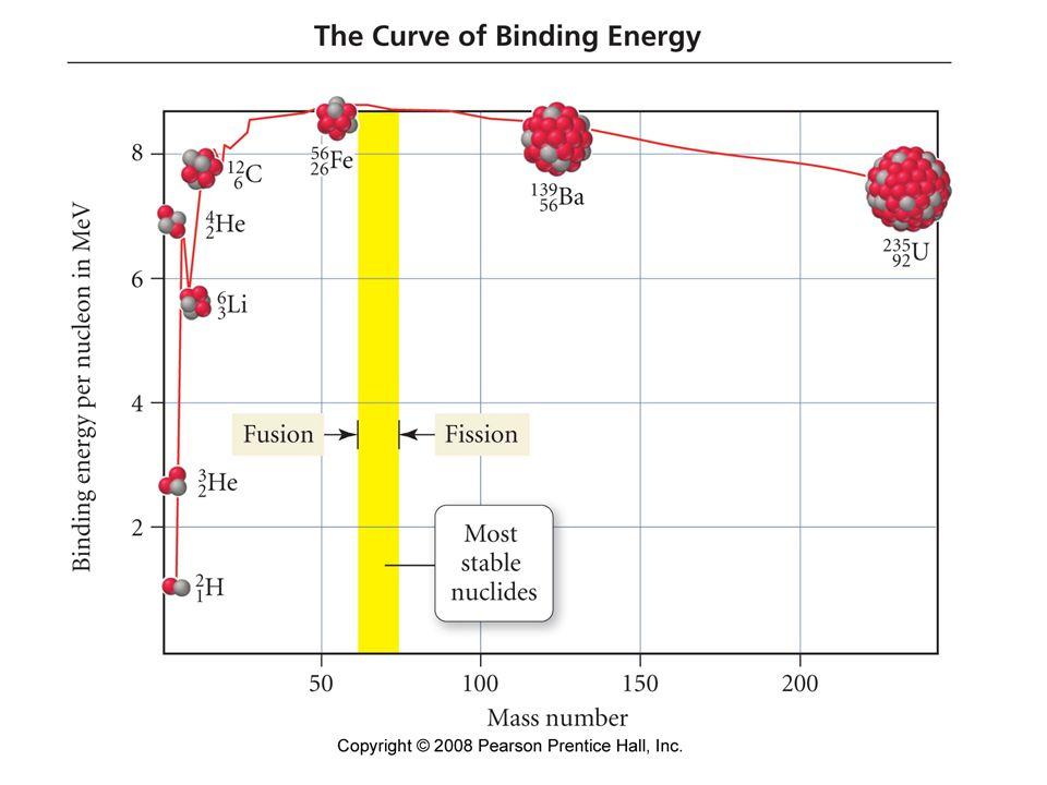 Tro, Chemistry: A Molecular Approach 30 Linear Accelerator