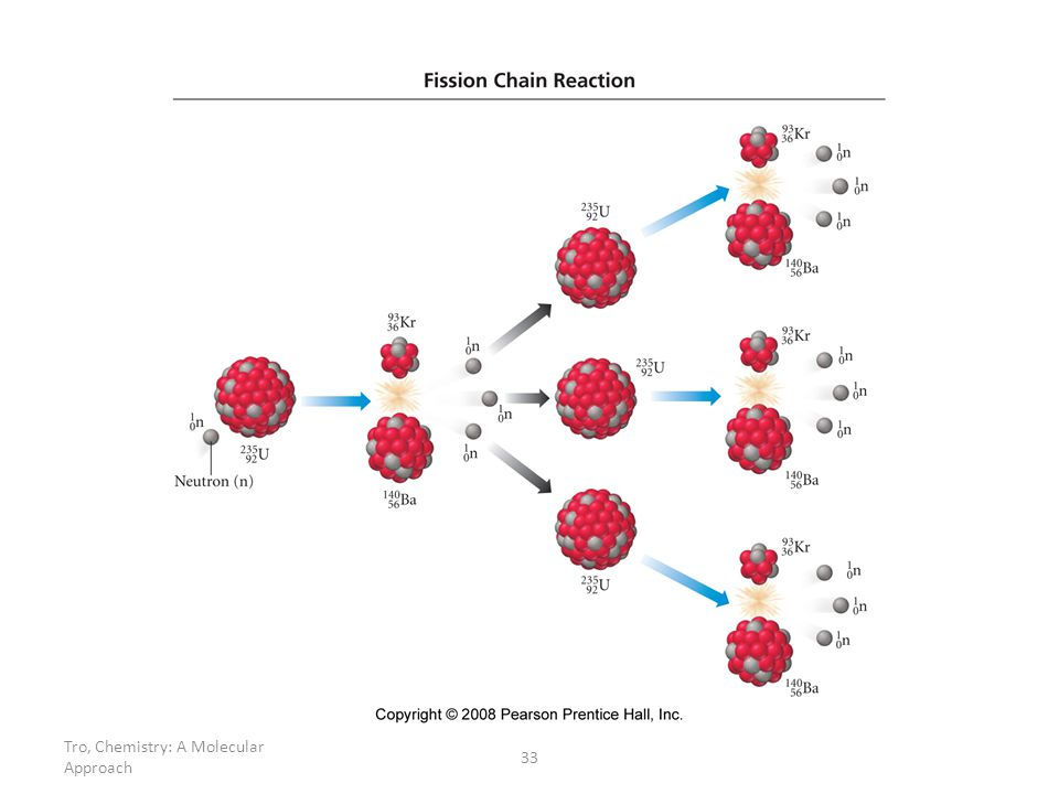 Chapter 19 – Nuclear Chemistry Example – Binding Energy 19.6Calculate the binding energy per nucleon for the helium-4 nucleus. Given the atomic mass o
