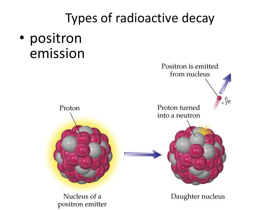 Types of radioactive decay beta emission